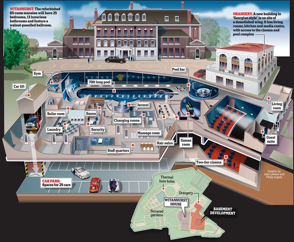 A massive underground extension under buckingham palace - Swimming pool at buckingham palace ...