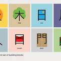 Chineasy: The easiest way to learn Chinese
