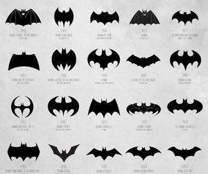 Evolution of Batman Logos Poster