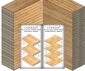 Lamboo Glu-Lams - Structural Engineered Bamboo Beams