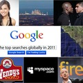 Most Popular Google Searches of 2011