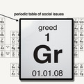 Periodic Table of Social Issues