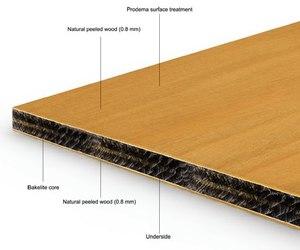 ProdEX Panels from Prodema