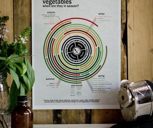 Produce Calendars