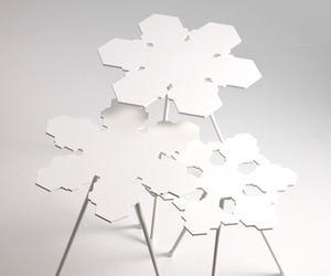 Snowflake Tables