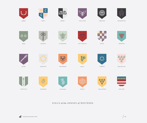 The Houses of Westeros Poster