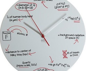 Where T Equals Time Clock